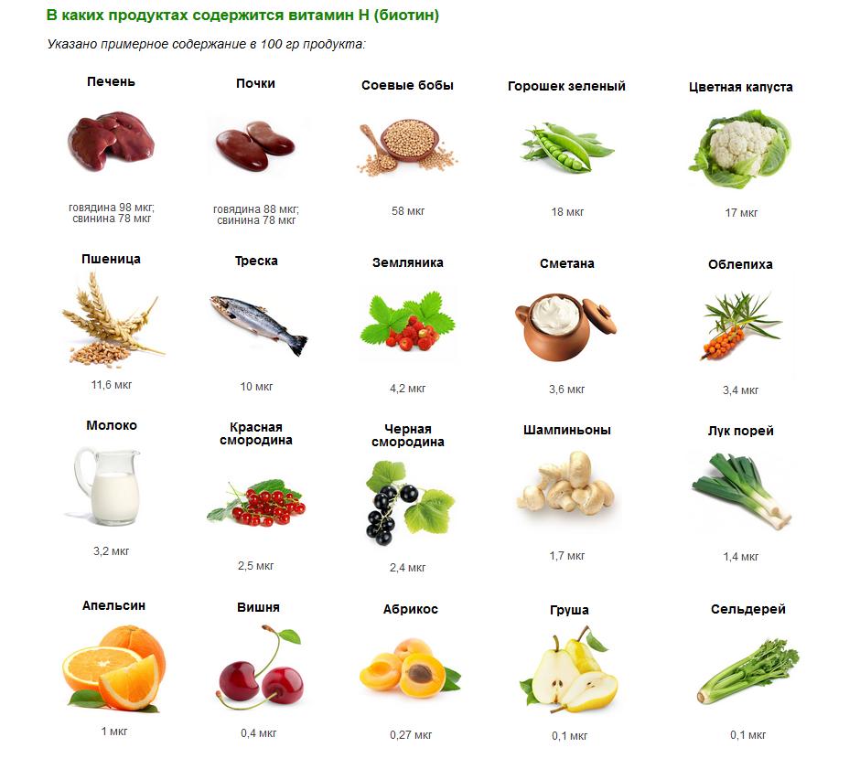 полиции биотин в каких витаминах содержится для телят